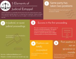 5 elements of judicial estoppel.