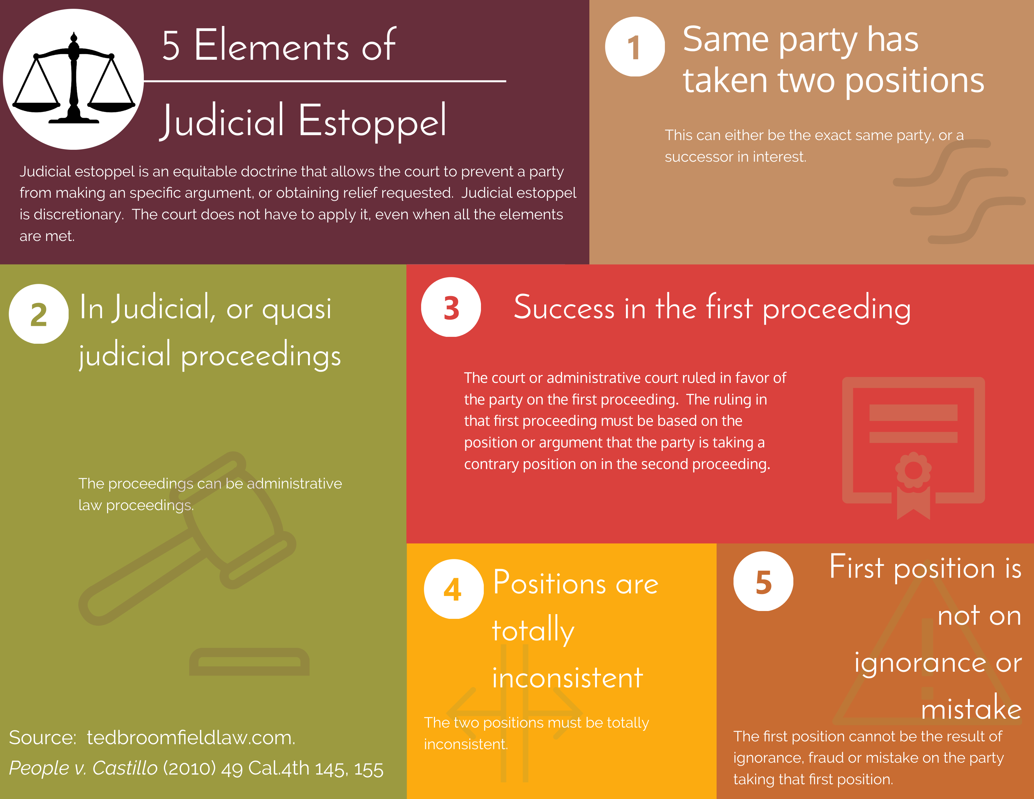 5 elements of judicial estoppel.